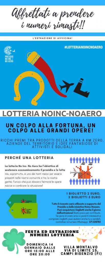 Estrazione Lotteria Noinc-Noaero!